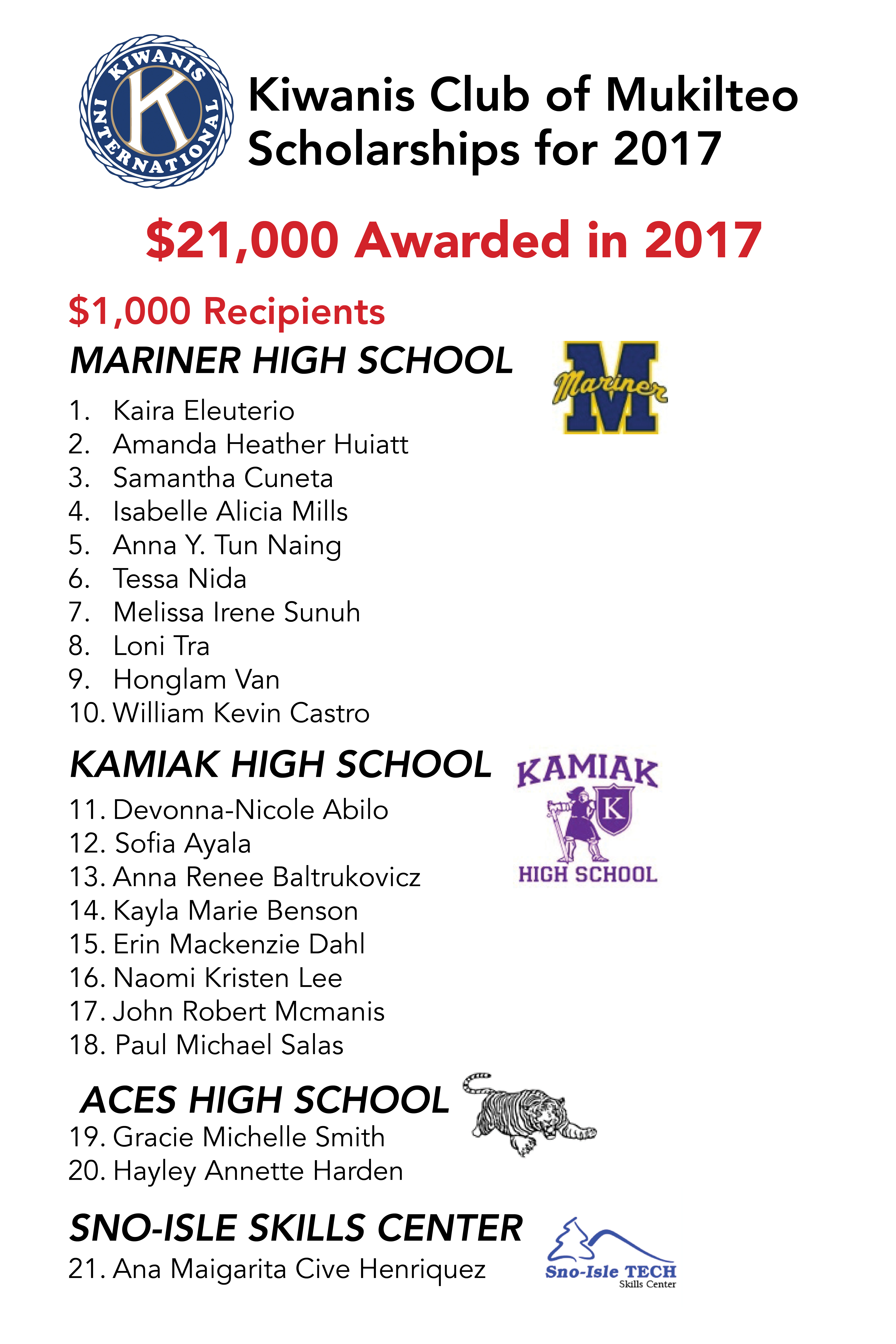 Congradulations to our 2018 Mukilteo High School Scholarship